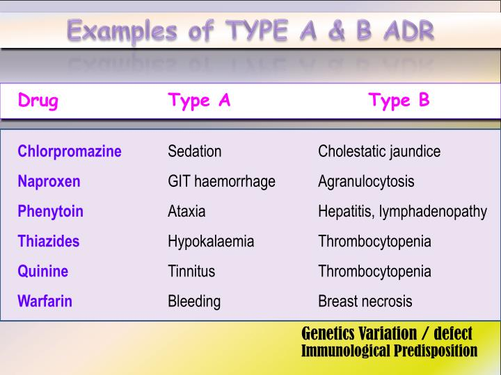 Examples of TYPE A & B ADR