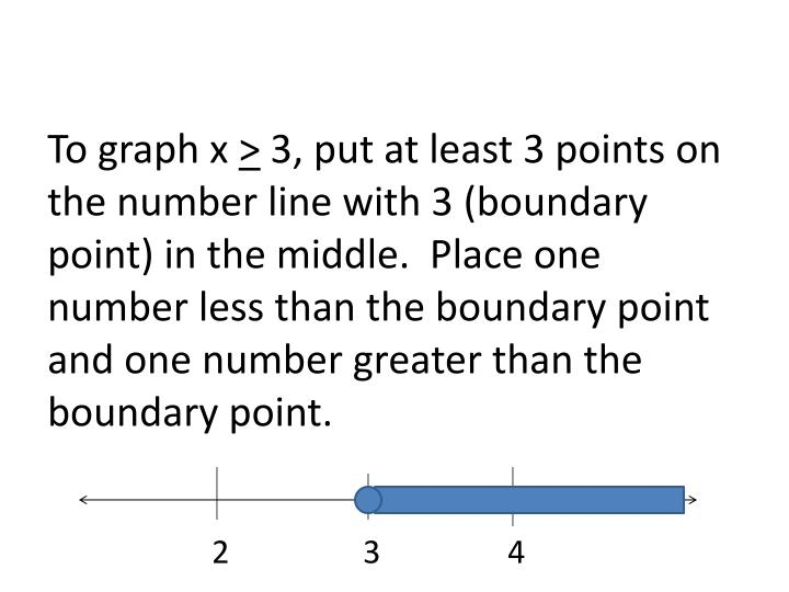 To graph x