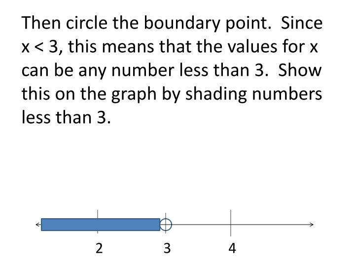 Then circle the boundary point.  Since x < 3, this means that the values for x can be any number less than 3.  Show this on the graph by shading numbers less than 3.