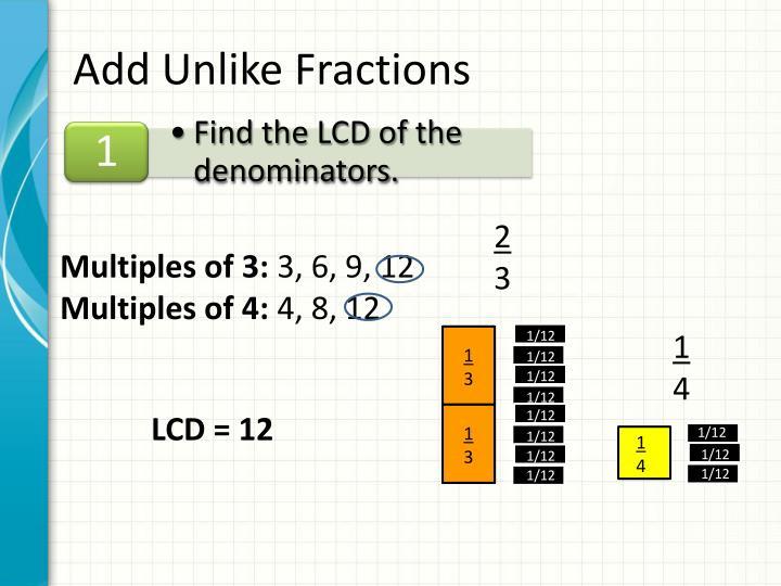 Add Unlike Fractions