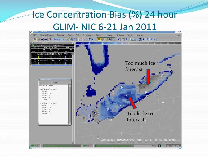 Ice Concentration Bias (%) 24 hour