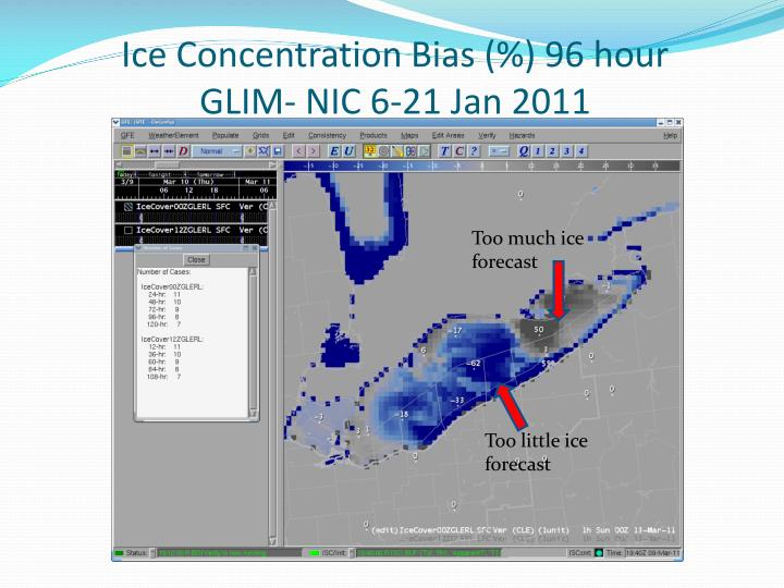 Ice Concentration Bias (%) 96 hour