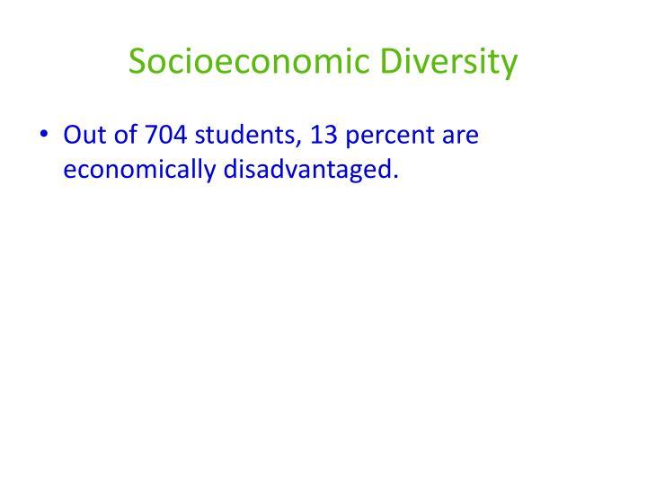 Socioeconomic Diversity