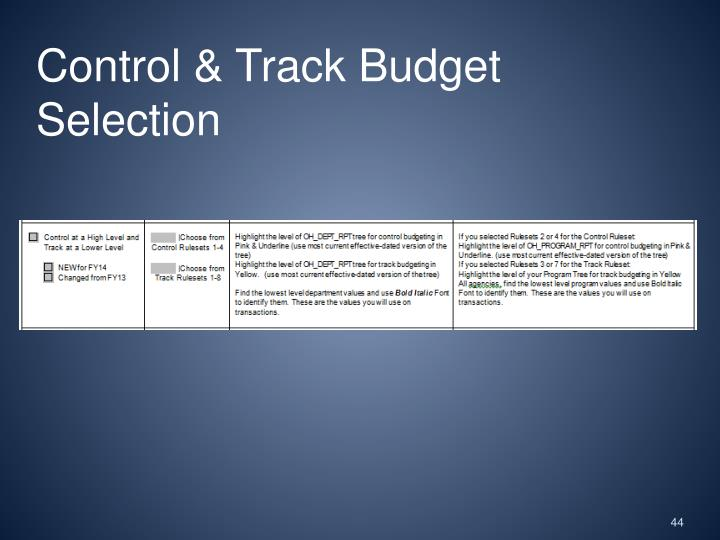 Control & Track Budget Selection