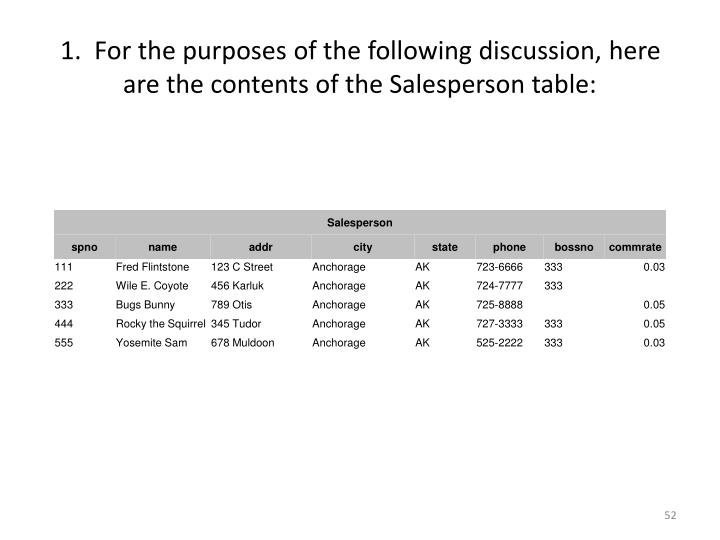 1.  For the purposes of the following discussion, here are the contents of the Salesperson table: