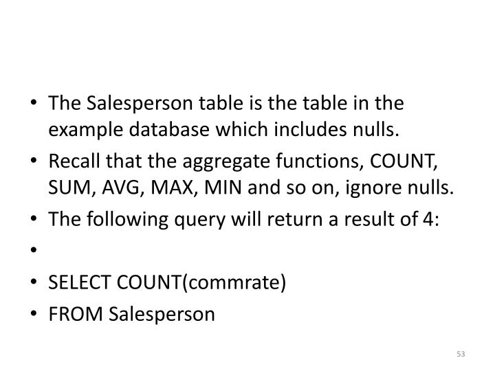 The Salesperson table is the table in the example database which includes nulls.