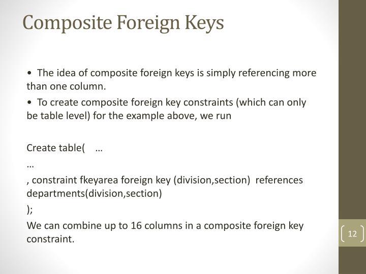Composite Foreign Keys