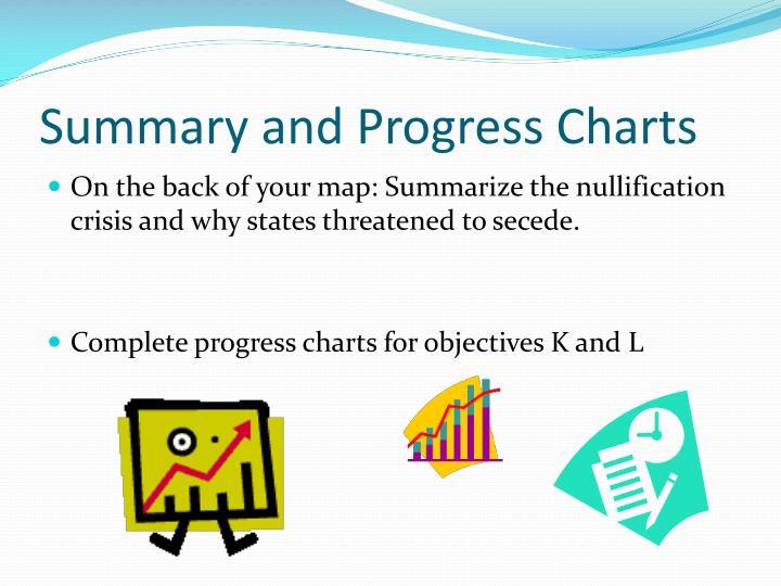 Summary and Progress Charts
