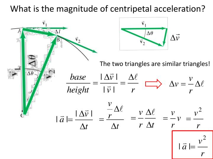 What is the magnitude of centripetal acceleration?