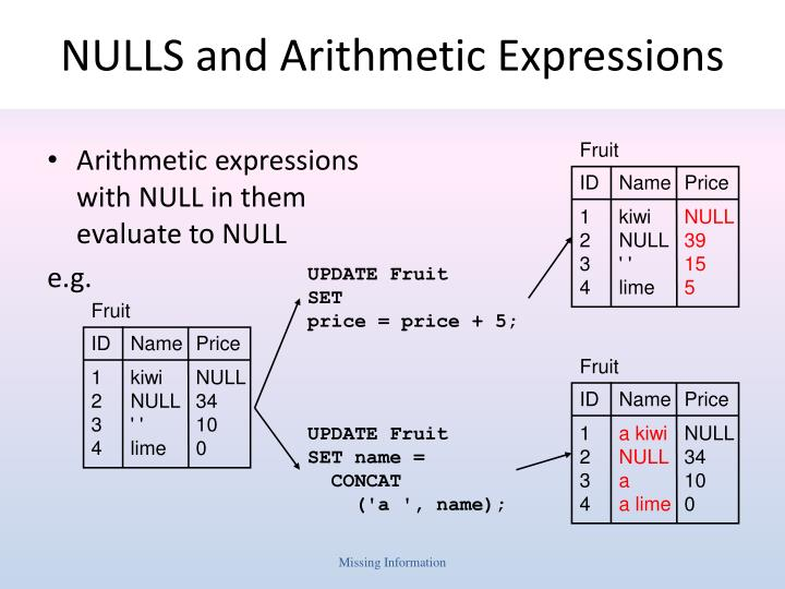 NULLS and Arithmetic Expressions