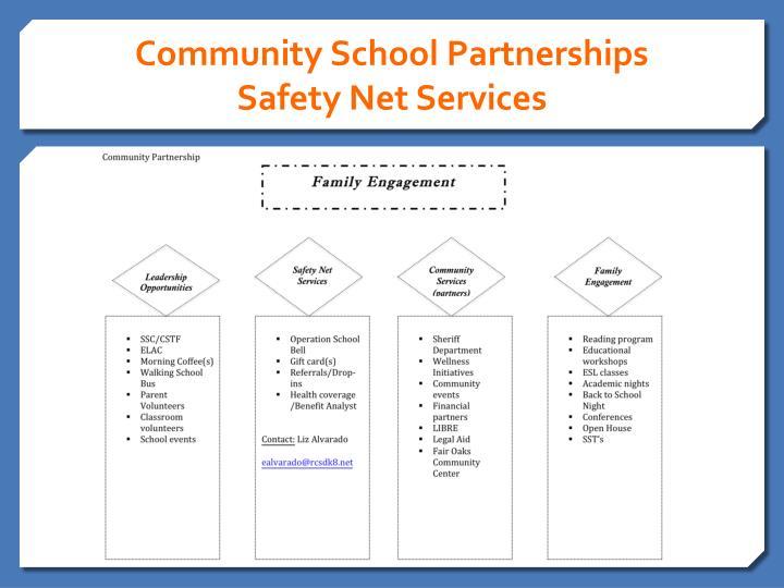 Community School Partnerships