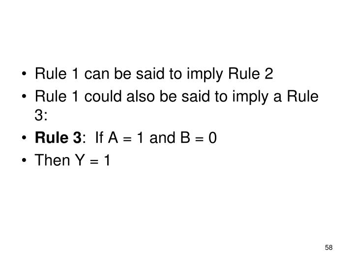 Rule 1 can be said to imply Rule 2