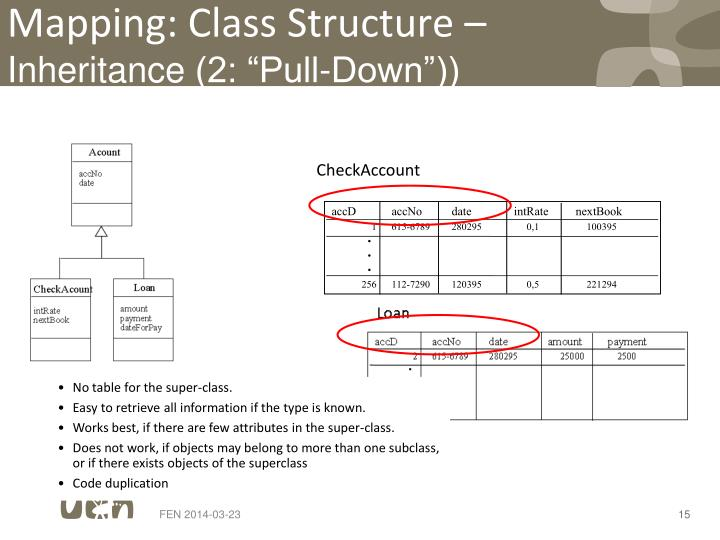 Mapping: Class Structure