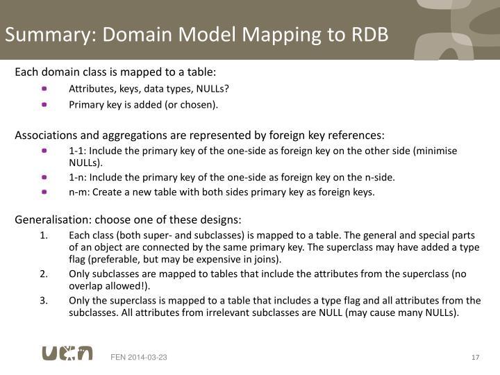 Summary: Domain Model