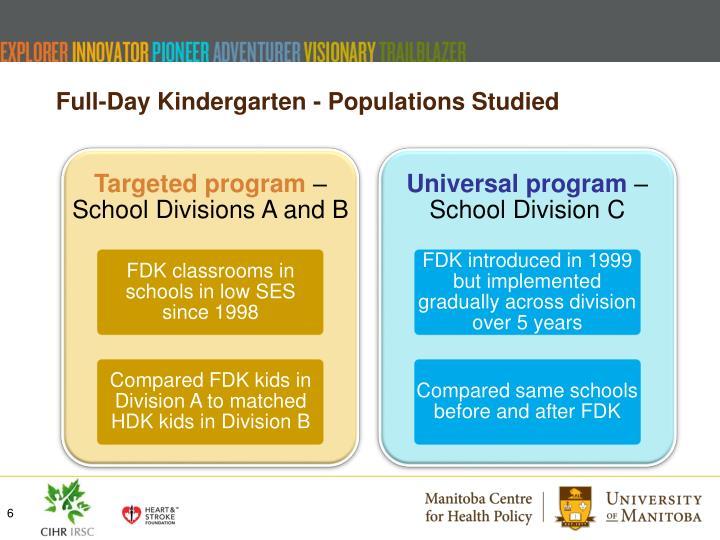 Full-Day Kindergarten - Populations Studied
