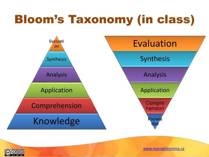 Bloom's Taxonomy (in class)