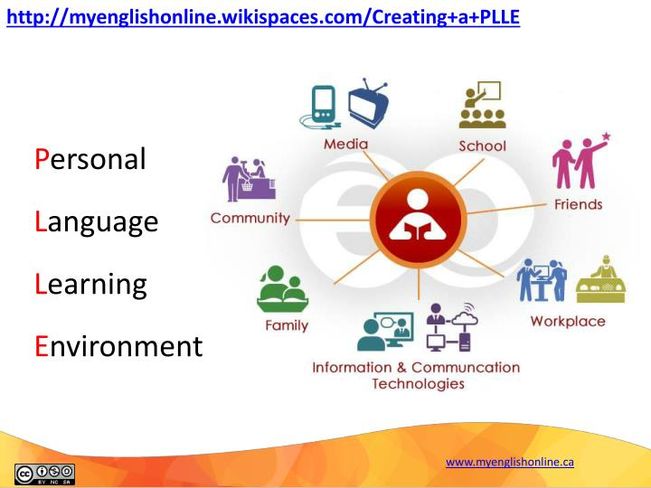 http://myenglishonline.wikispaces.com/Creating+a+PLLE