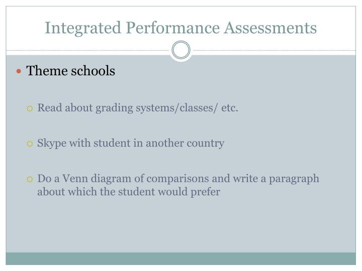 Integrated Performance Assessments