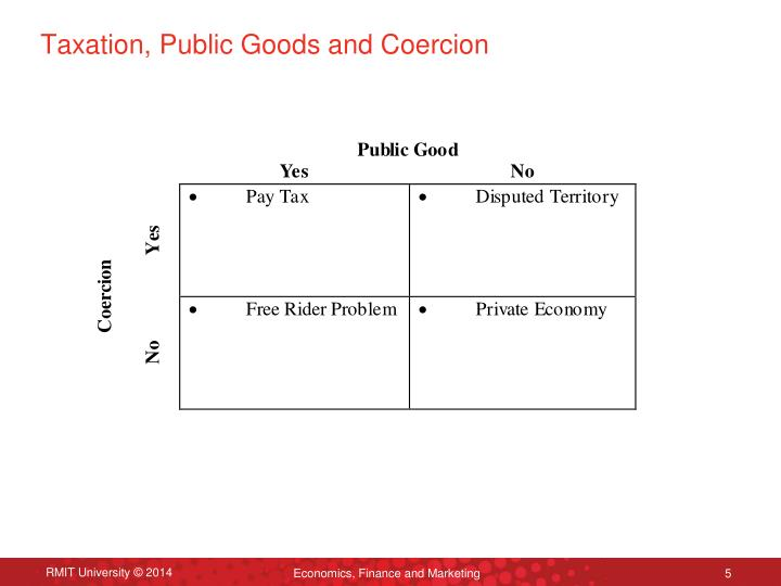 Taxation, Public Goods and Coercion
