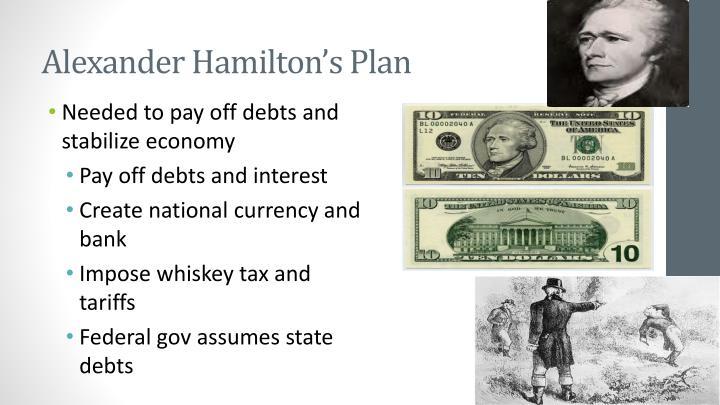 Alexander Hamilton's Plan