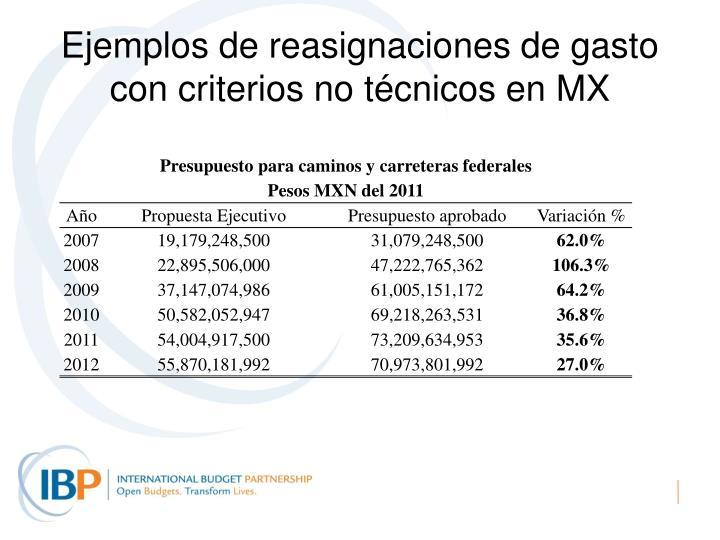 Ejemplos de reasignaciones de gasto con criterios no técnicos en MX