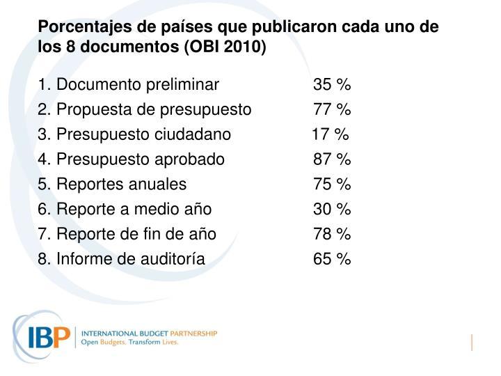 Porcentajes de países que publicaron cada uno de los 8 documentos (OBI 2010)