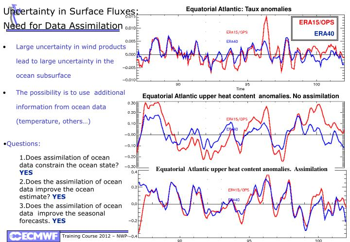 Uncertainty in Surface Fluxes:
