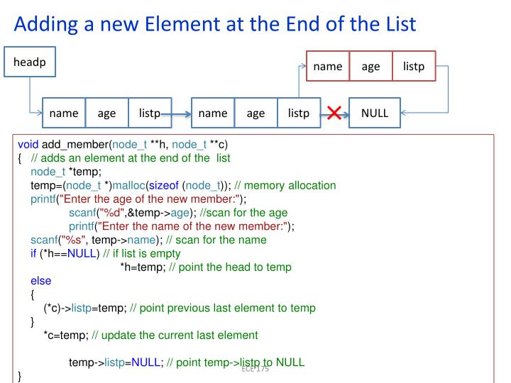 Adding a new Element at the End of the List