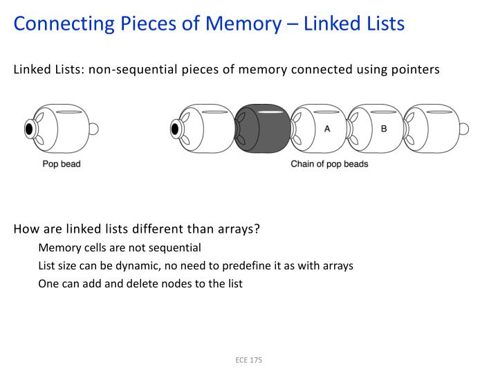 Connecting Pieces of Memory – Linked Lists