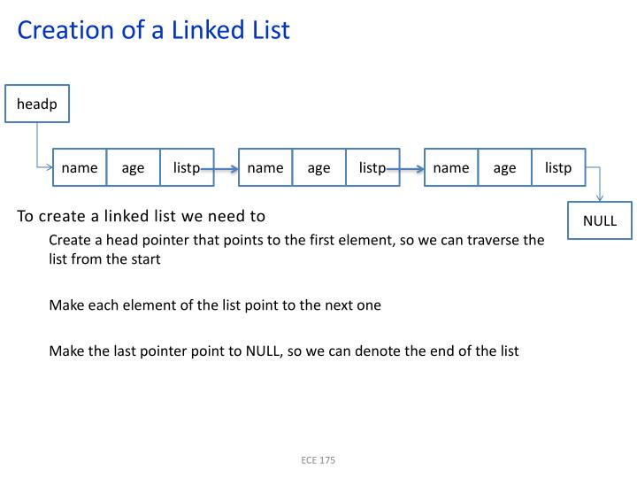 Creation of a Linked List