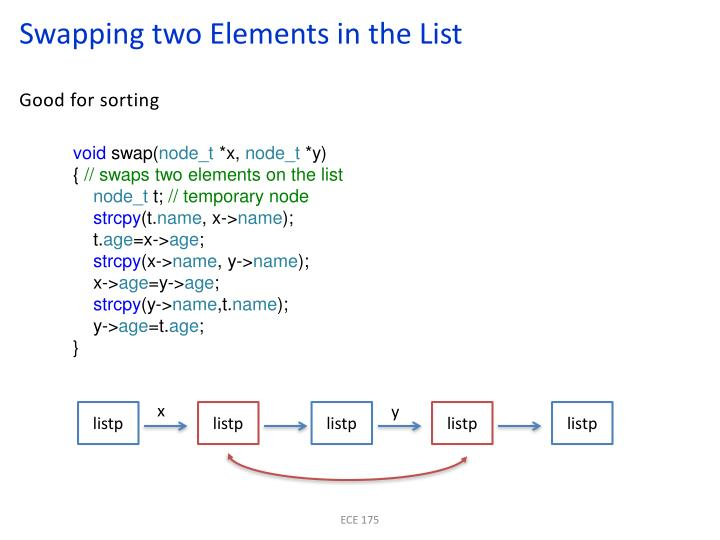 Swapping two Elements in the List