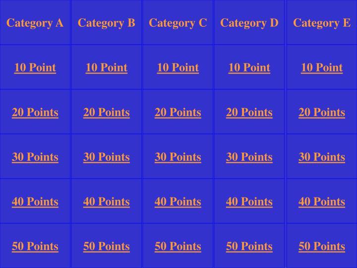 Category A