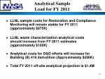 analytical sample load for fy 2011