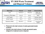 fy 2010 waste treatment and disposal volumes