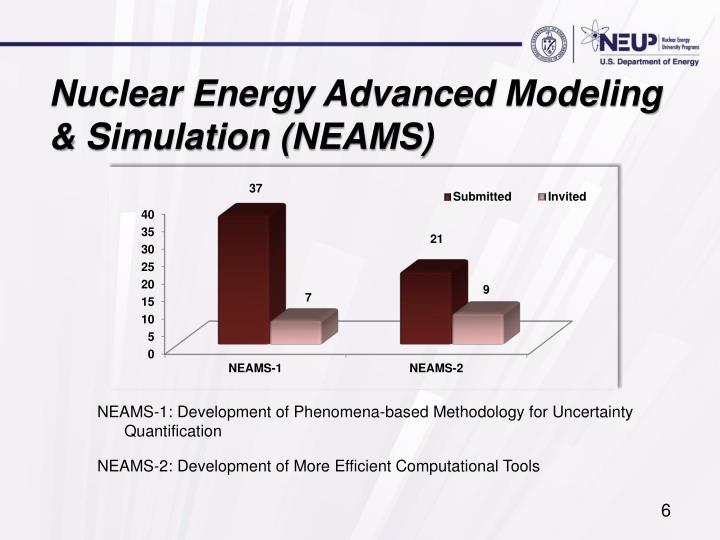 Nuclear Energy Advanced Modeling & Simulation (NEAMS)