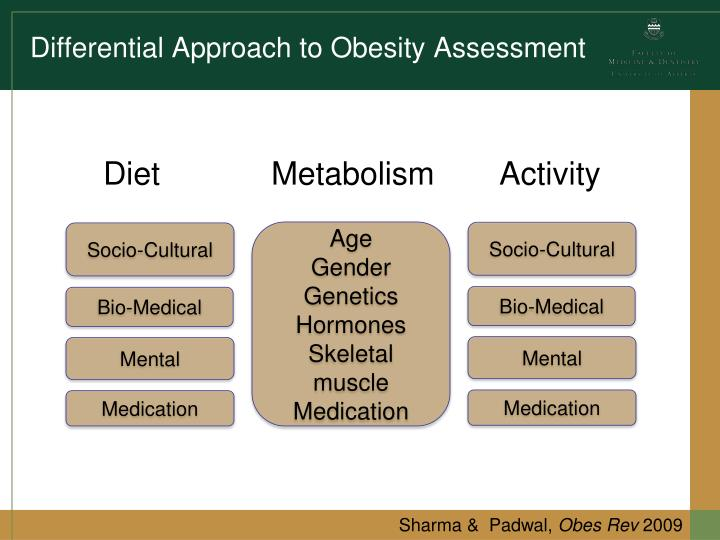 Differential Approach to Obesity Assessment