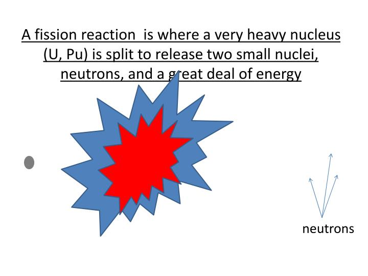 A fission reaction  is where a very heavy nucleus (U,