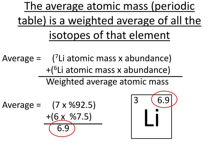 The average atomic mass (periodic table) is a weighted average of all the isotopes of that element