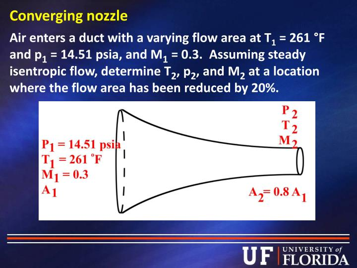 Converging nozzle