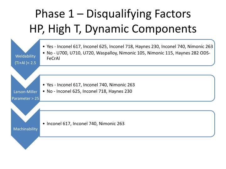 Phase 1 – Disqualifying Factors