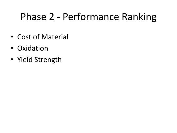 Phase 2 - Performance Ranking