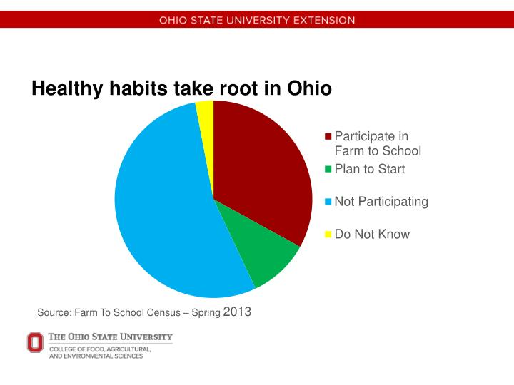 Healthy habits take root in Ohio