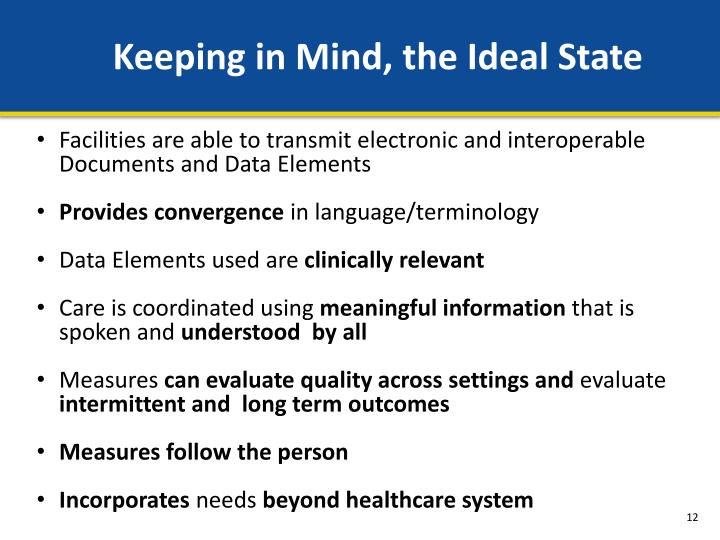 Keeping in Mind, the Ideal State