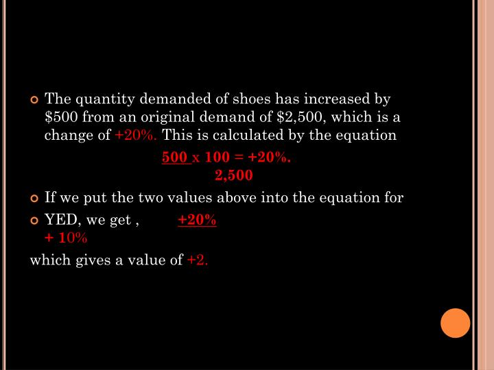 The quantity demanded of shoes has increased by $500 from an original demand of $2,500, which is a change of
