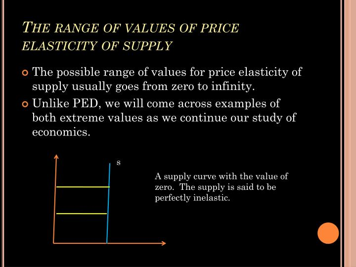 The range of values of price elasticity of supply