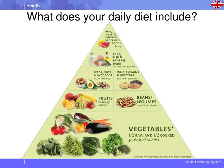 What does your daily diet include?
