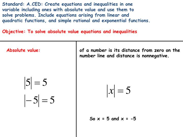 Standard: A.CED: Create equations and inequalities in one