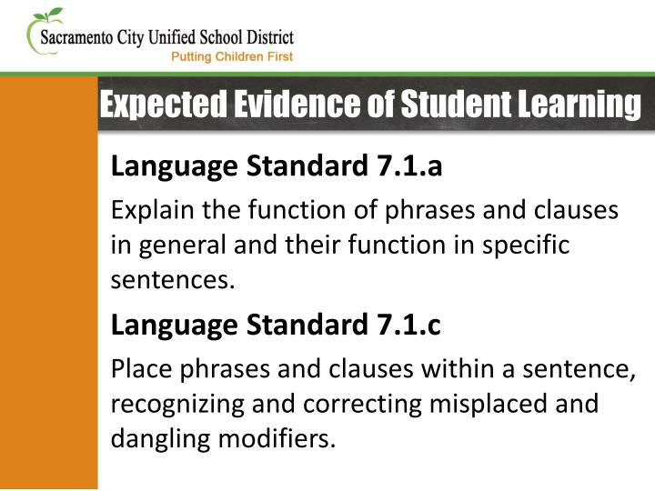 Expected Evidence of Student Learning