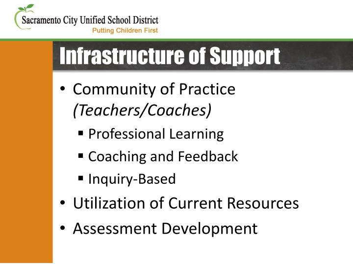 Infrastructure of Support