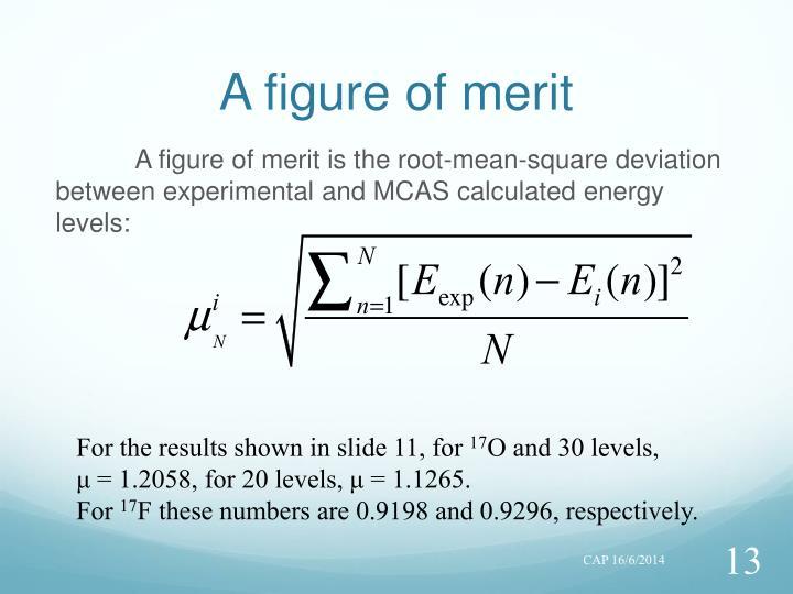 A figure of merit